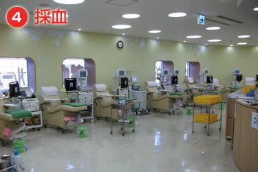 つくば 献血 ルーム