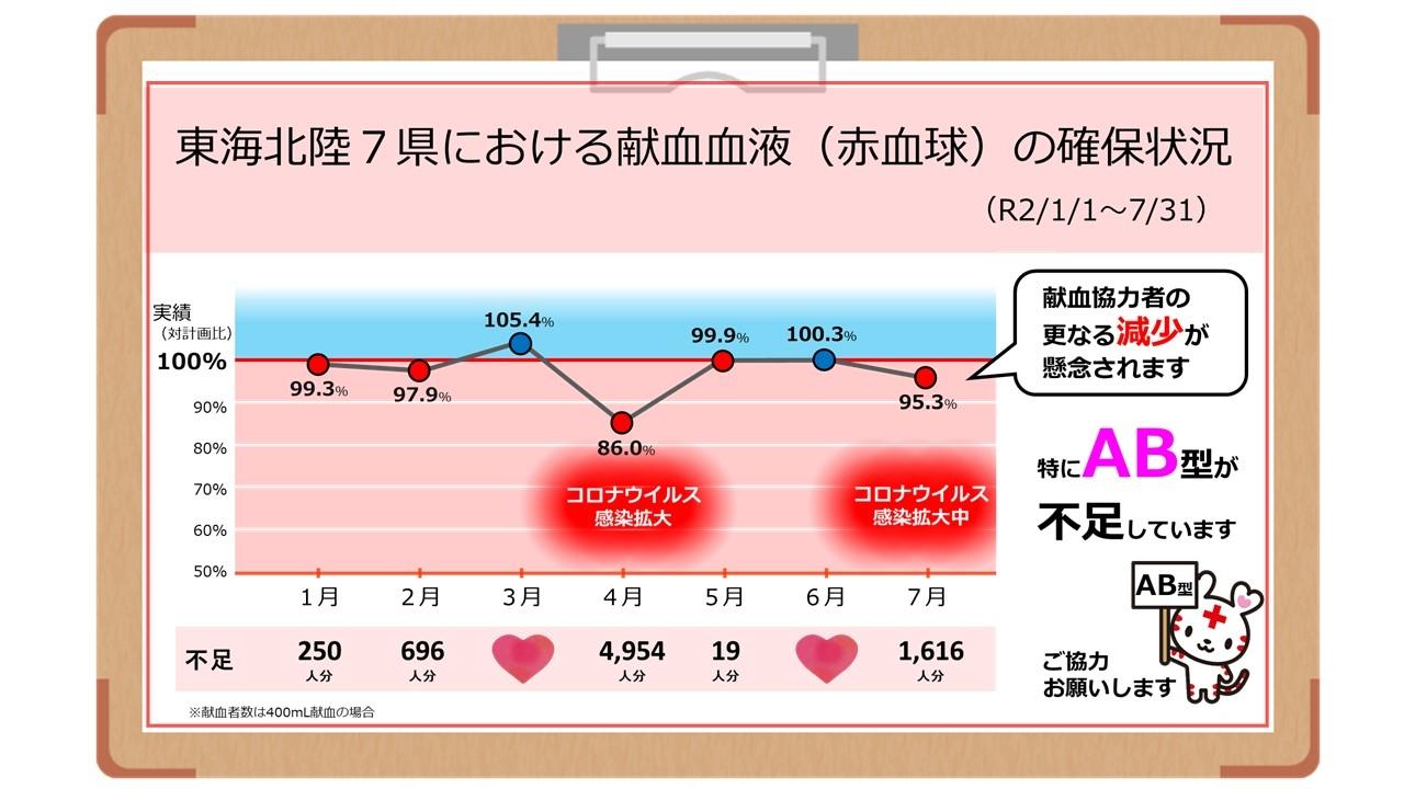 https://www.bs.jrc.or.jp/tkhr/shizuoka/20200804hp-2.jpg