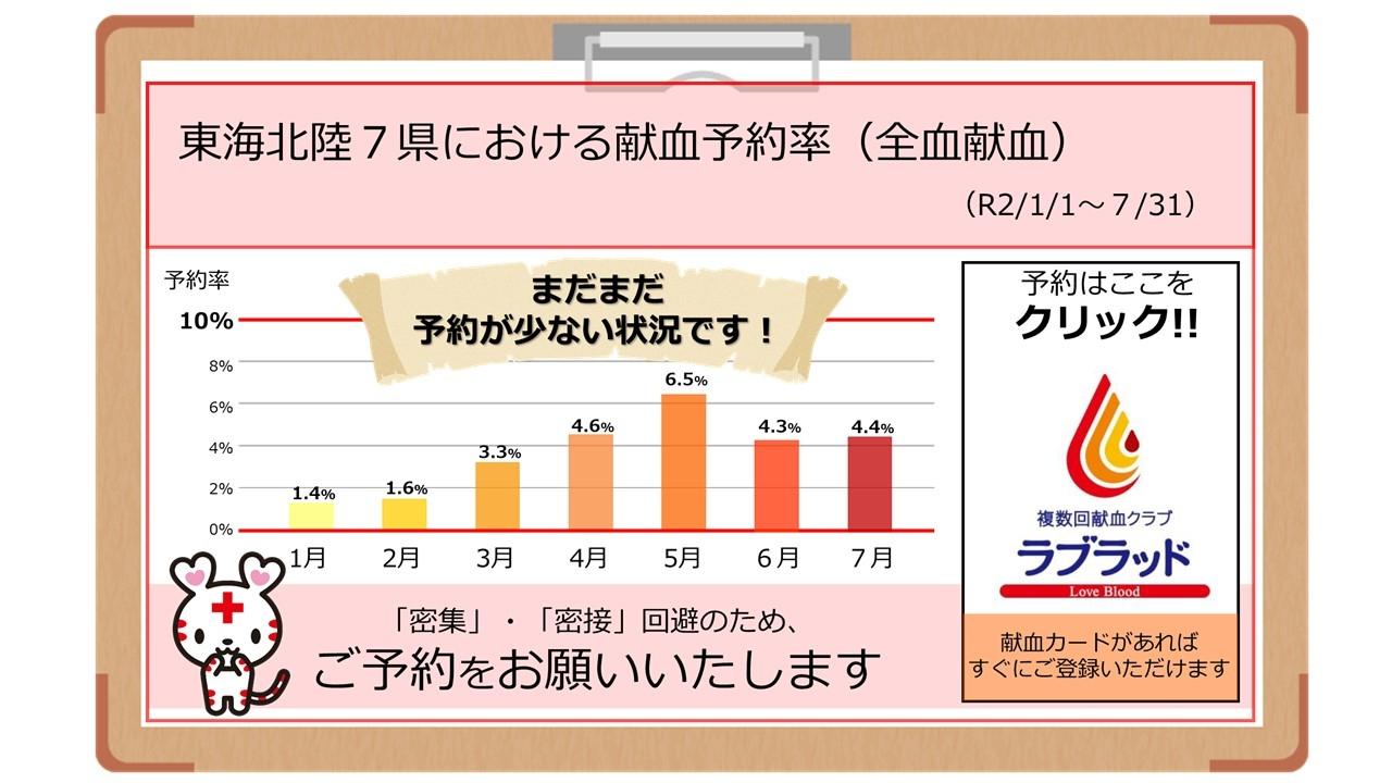 https://www.bs.jrc.or.jp/tkhr/shizuoka/20200804hp-3.jpg